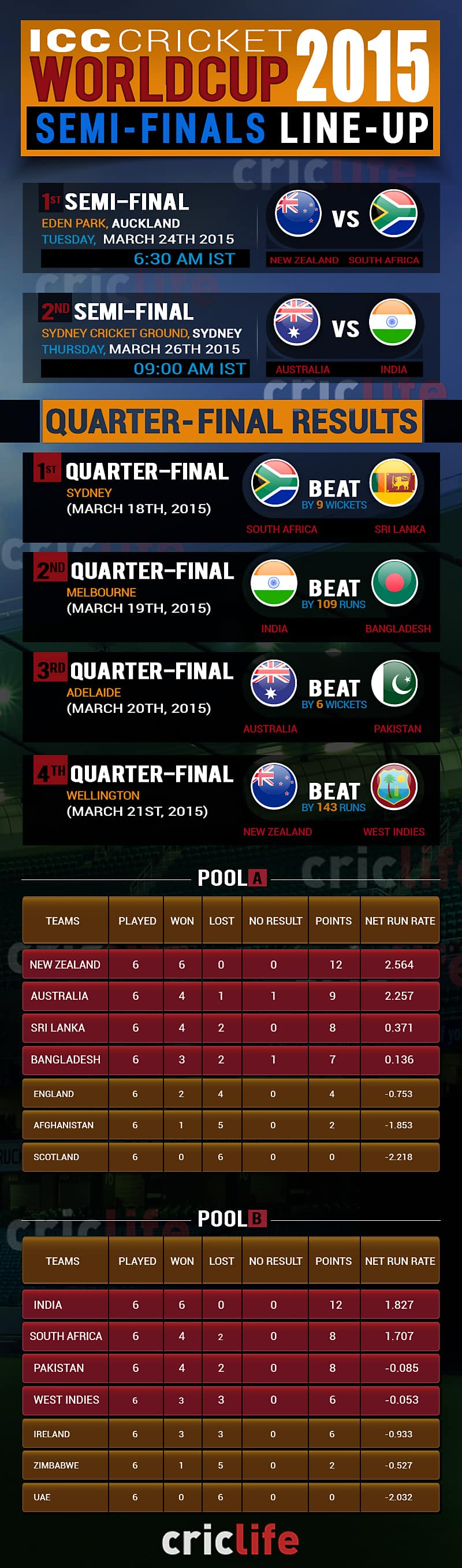 infographic-for-Semi-Finals_02 (1)