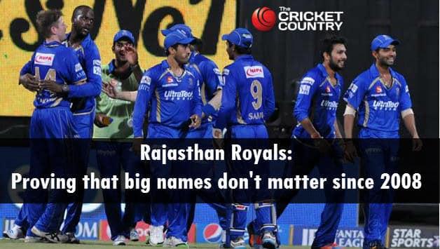 Rajasthan Royals © IANS