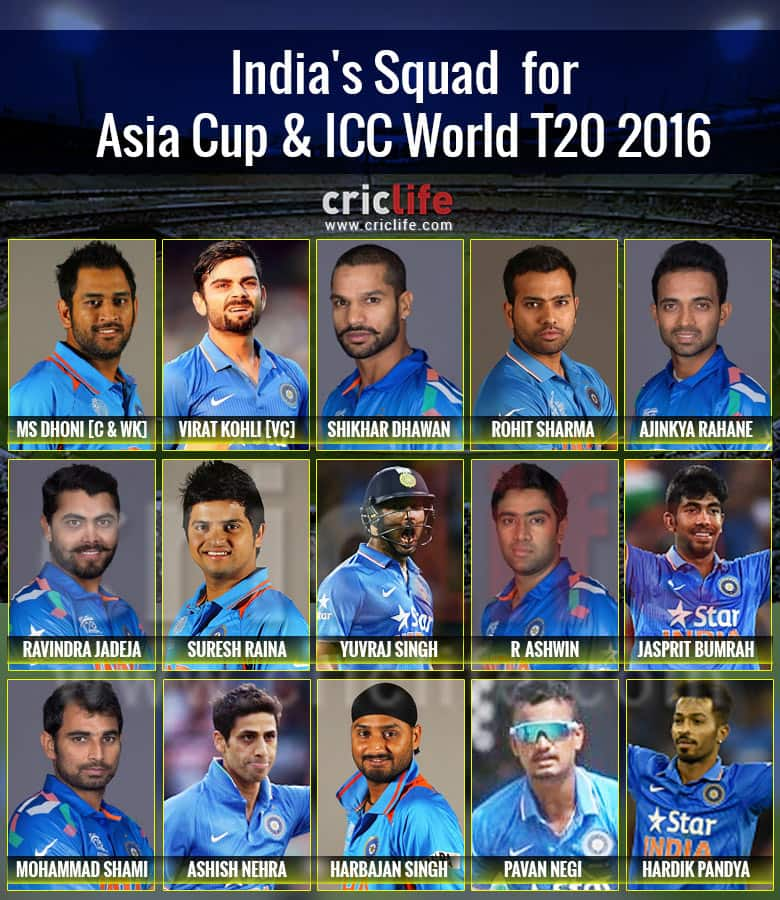 Indias Squad For Asia Cup And ICC World T20 2016