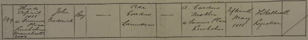 Neville Cardus' birth certificate: different name, different date, different year — and no mention of his father © Crown