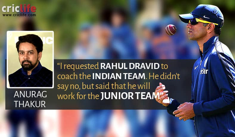 Why Rahul Dravid did not become the head coach of Team India