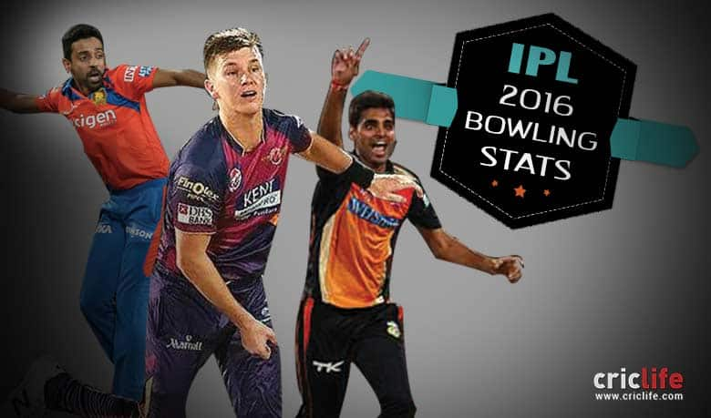Best economy rates, most dot balls bowled and other bowling stats from IPL 2016