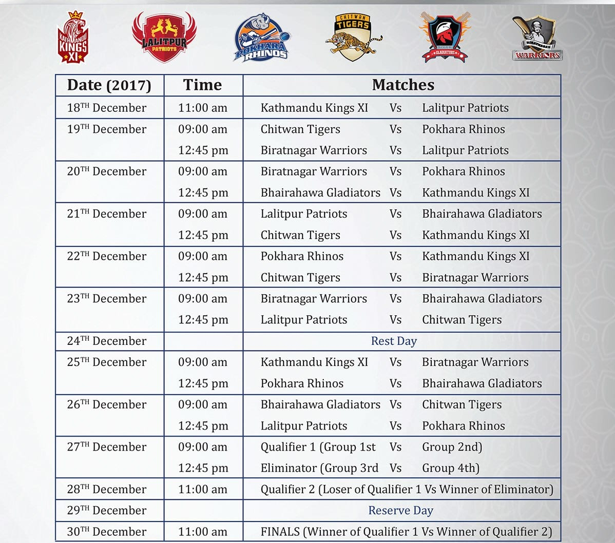 English premier league fixtures in nepali time