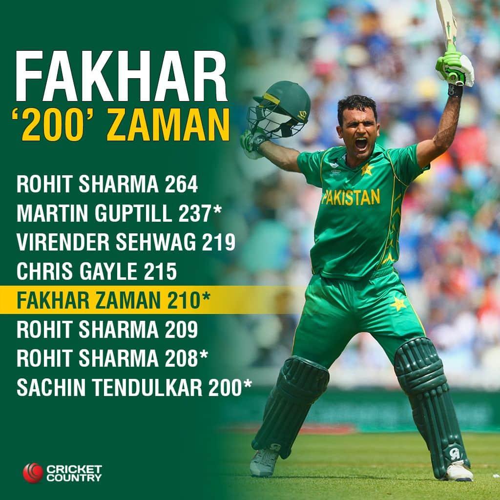 Fakhar gra