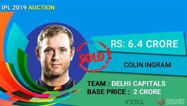 IPL Auction 2019: Colin Ingram bags contract worth Rs 6.40 crore with Delhi Capitals