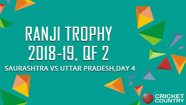 After bundling out Uttar Pradesh for 194 in their second innings early on day four of the Ranji Trophy 2018-19 quarter-final match, Saurashtra finished the day at 195/2 in chase of 373 to win