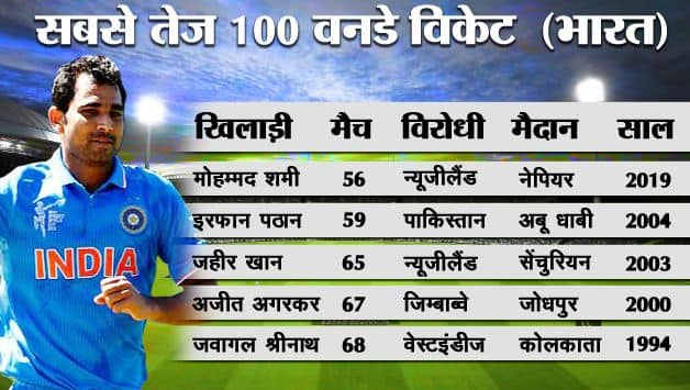 India vs new Zealand : Mohammed Shami is fastest Indian to 100 ODI wickets