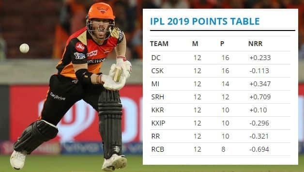 IPL 2019 results: Points table standings – updated after SRH vs KXIP match