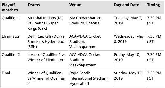 ipl 2019 playoffs time table