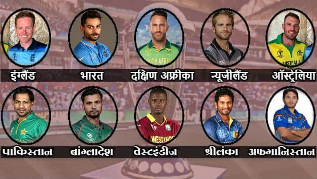 ICC Cricket World Cup 2019: all you need to know about 10 captains profiles
