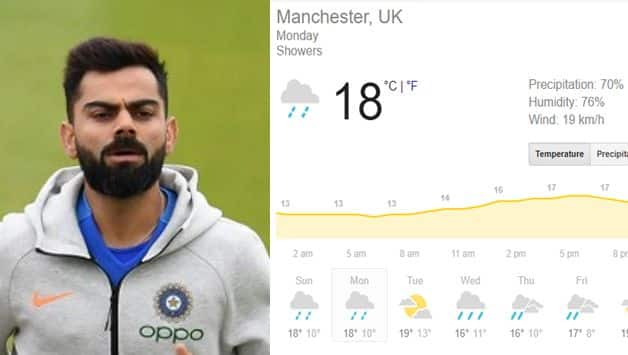 India vs Pakistan Manchester Weather Update: IND vs PAK rain forecast, match 22: It has stopped raining at Old Trafford