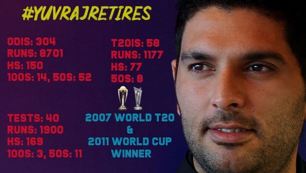 Yuvraj Singh retires: Interesting facts about India's 2011 World Cup warrior