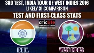 India tour of West Indies 2016, 3rd Test at St Lucia: Likely XI comparison