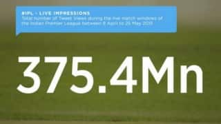 IPL 2015: Twitter hits 375.4 millions across the tournament