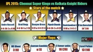 IPL 2015: Chennai Super Kings beat Kolkata Knight Riders by two runs