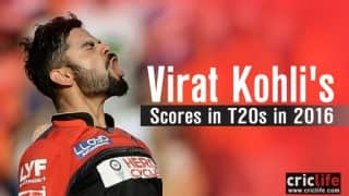 Virat Kohli and the ridiculous consistency