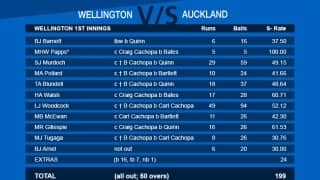 It is Wellington vs Cachopa brothers!