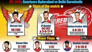 IPL 2015: Delhi Dardevils beat Sunrisers Hyderabad by four runs, Stars and flops