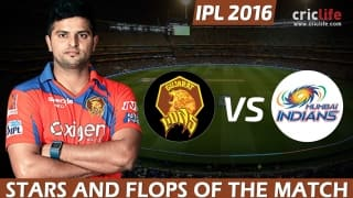 IPL 2016: Gujarat Lions beat Mumbai Indians by 6 wickets at Kanpur, Stars and Flops