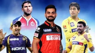 IPL 2016: 9 most expensive players in the history of Indian Premier League