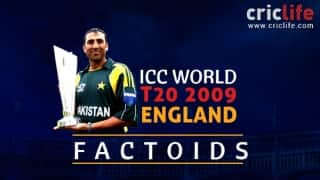 ICC World T20 2009: A much needed glory moment for Pakistan