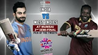 ICC World T20 2016, 2nd Semi Final, Pick of the tweets: India vs West Indies at Mumbai