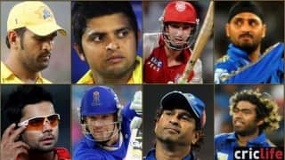 IPL: Eight cricketers who have been with the same franchisee since the start in 2008