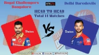 IPL 2015: Royal Challengers Bangalore vs Delhi Daredevils at Bangalore, pick of the tweets