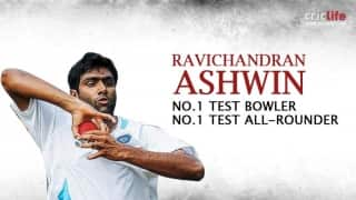 Back to the top: Ravichandran Ashwin