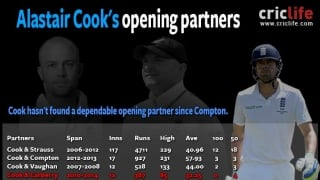 Alastair Cook's opening partner woe continues