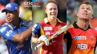 IPL 2015: The top 10 batsmen in the eighth edition