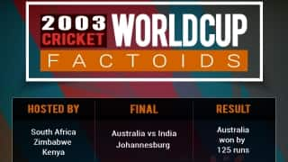 Flashback to 2003 World Cup: India threatens, but Australia seal it in style