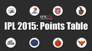 IPL 2015: Points table, orange cap and purple cap