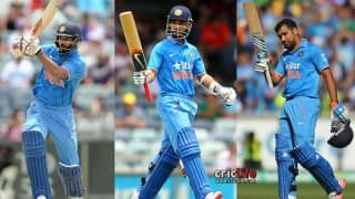 Poll: Who should open for India in the limited-overs matches against South Africa?