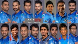 India ICC World Cup 2015 squad announced