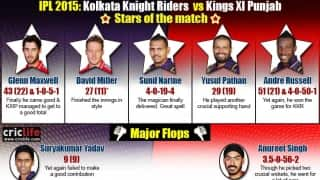 IPL 2015: Kolkata Knight Riders beat Kings XI Punjab by one wicket at Kolkata, Stars and flops