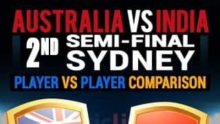 Australia vs India, Player vs Player comparison and Road to Semis