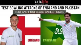 England vs Pakistan Test series: Analysis of both the teams' bowling attack
