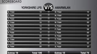 All 22 players with the surname Patel!