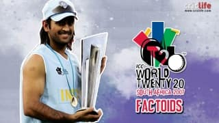 ICC World T20 2007: Dawn of new era, and India