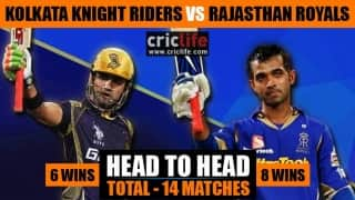 IPL 2015: Kolkata Knight Riders vs Rajasthan Royals at Kolkata, pick of the tweets