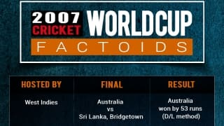 Flashback to 2007 World Cup: Three in a row for Australia