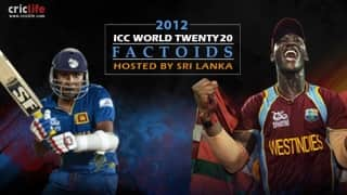ICC World T20 2012: When West Indies were back on top of the world