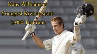 Kane Williamson's 2,000 Test runs: A statistical analysis of youngest batsmen to reach the milestone