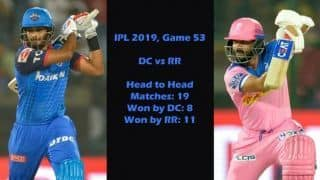 IPL 2019 DC vs RR: Who will win today's IPL match – predictions, playing 11s and head to-head