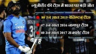 न्यूजीलैंड ने भारत पर दर्ज की टी20 की सबसे बड़ी जीत