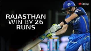 Rajasthan Royals (RR) trump Kings XI Punjab (KXIP) by 26 runs in IPL 2015 match 3 at Pune