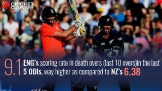 ICC Champions Trophy 2017: Statistical preview for England-New Zealand clash