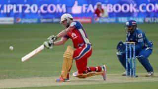 RCB vs KXIP Live IPL 2014 T20 Cricket score