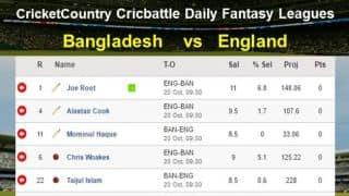 CricketCountry Cricbattle Daily Fantasy Cricket League Tips: Bangladesh vs England on October 20